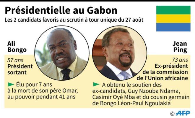 elections-gabon