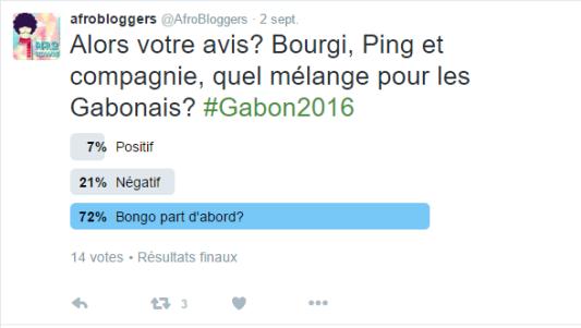 Gabon2016